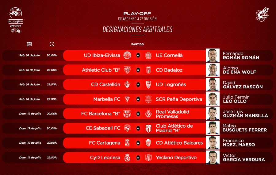 Emoción exprés en los play-offs de ascenso a la LigaSmartBank